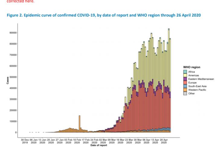 Sličnosti španjolske gripe i korona virusa. Priču vam donos AIESEC u Bosni i Hercegovini.
