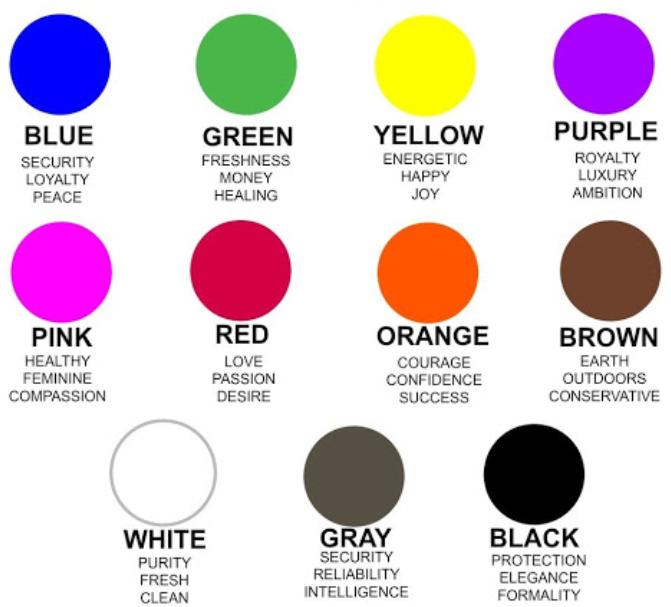 Zdrav um ima svoje nijanse. Pravim bojama možemo doći do zdravog okruženja.